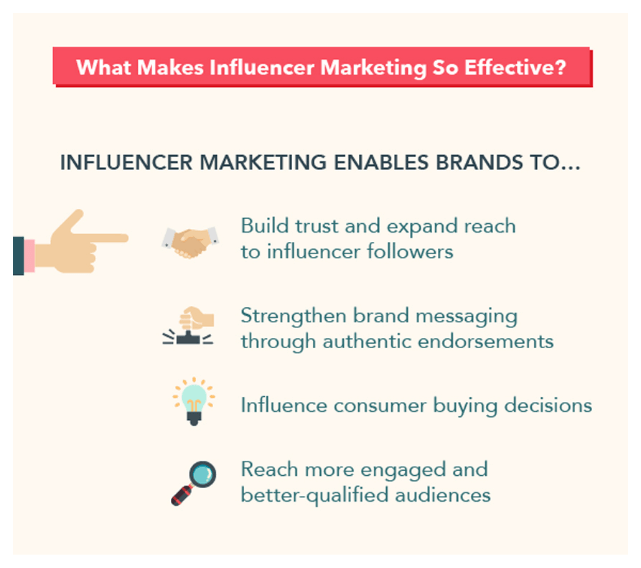 What makes influencer marketing so effective?